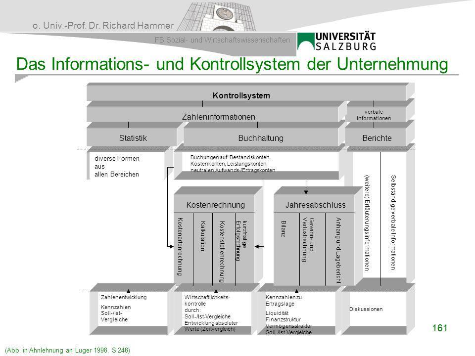 Das Informations- und Kontrollsystem der Unternehmung
