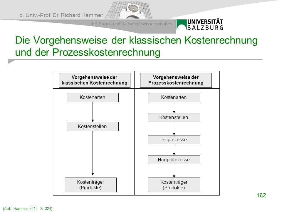 Die Vorgehensweise der klassischen Kostenrechnung und der Prozesskostenrechnung