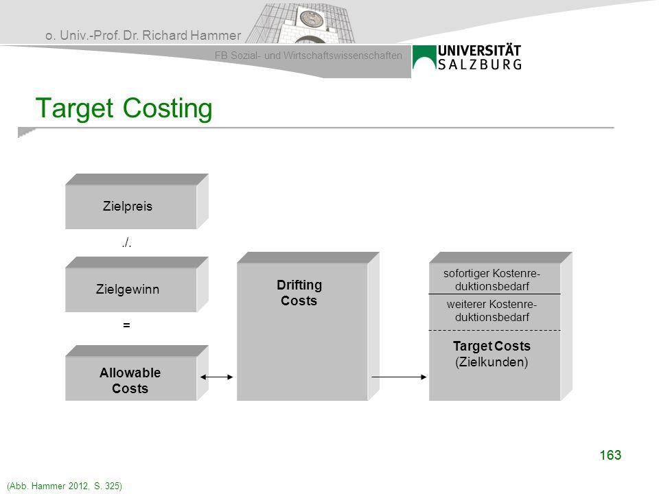 Target Costing Zielpreis ./. Drifting Costs Zielgewinn =
