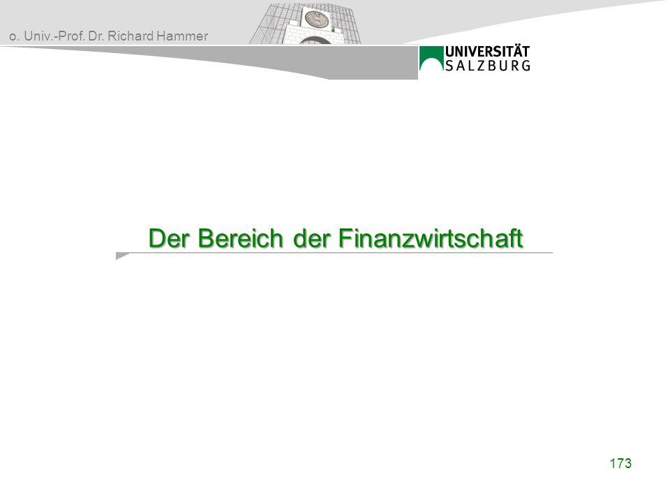 Der Bereich der Finanzwirtschaft