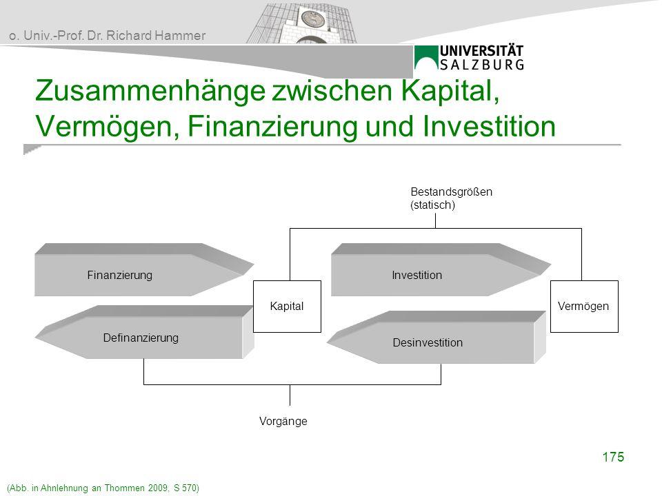 Zusammenhänge zwischen Kapital, Vermögen, Finanzierung und Investition