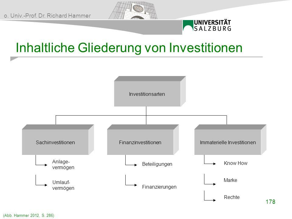 Inhaltliche Gliederung von Investitionen
