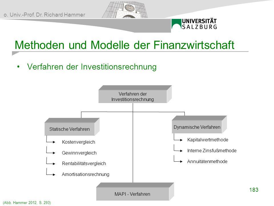 Methoden und Modelle der Finanzwirtschaft