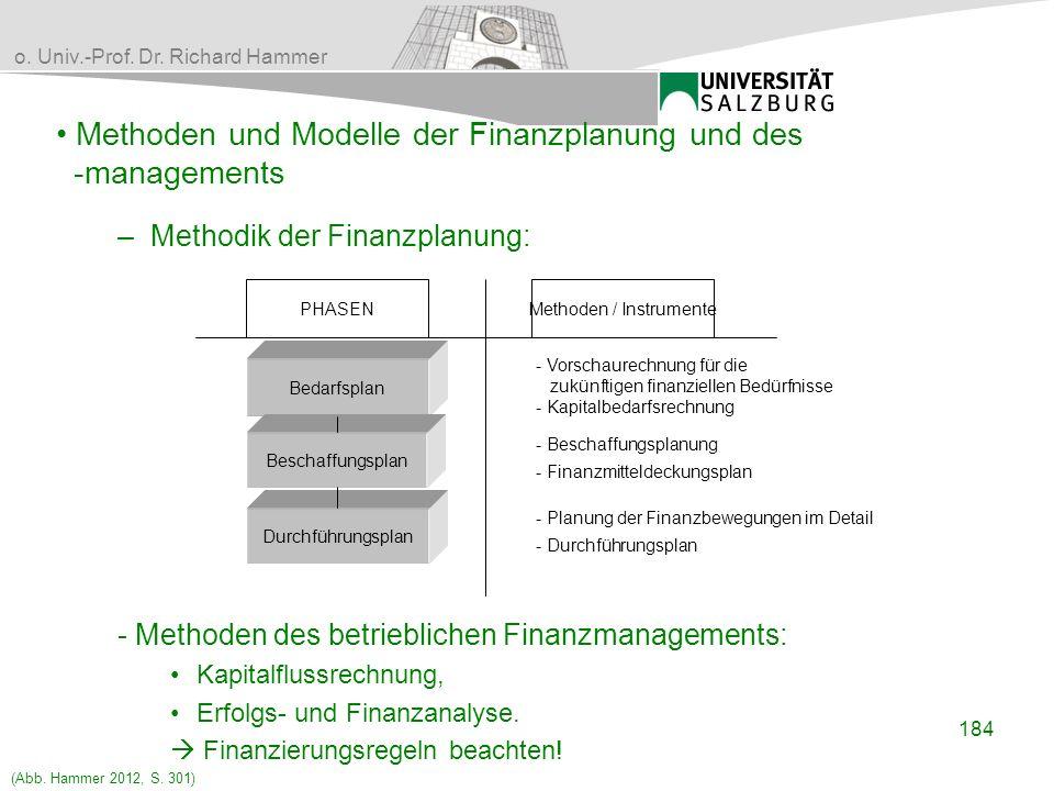 Methoden und Modelle der Finanzplanung und des -managements