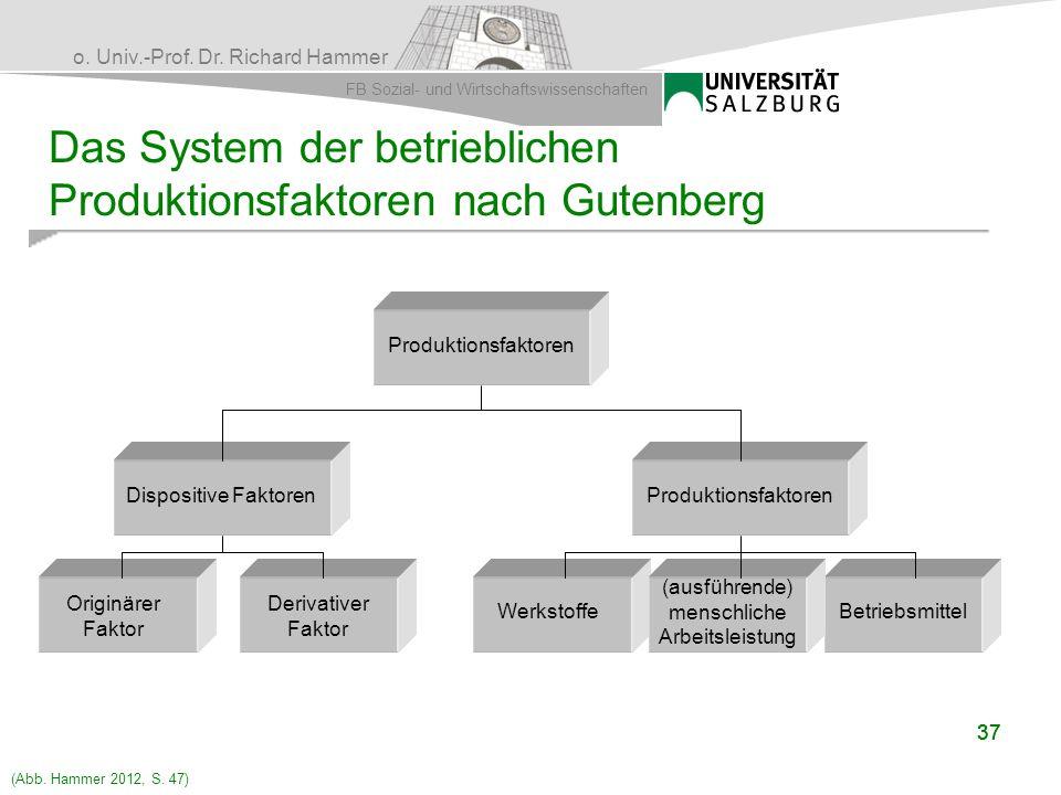 Das System der betrieblichen Produktionsfaktoren nach Gutenberg
