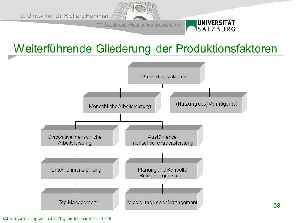Weiterführende Gliederung der Produktionsfaktoren
