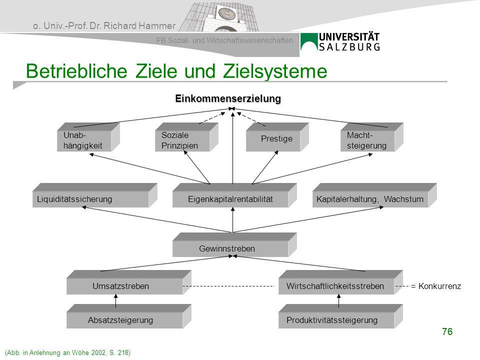 Betriebliche Ziele und Zielsysteme