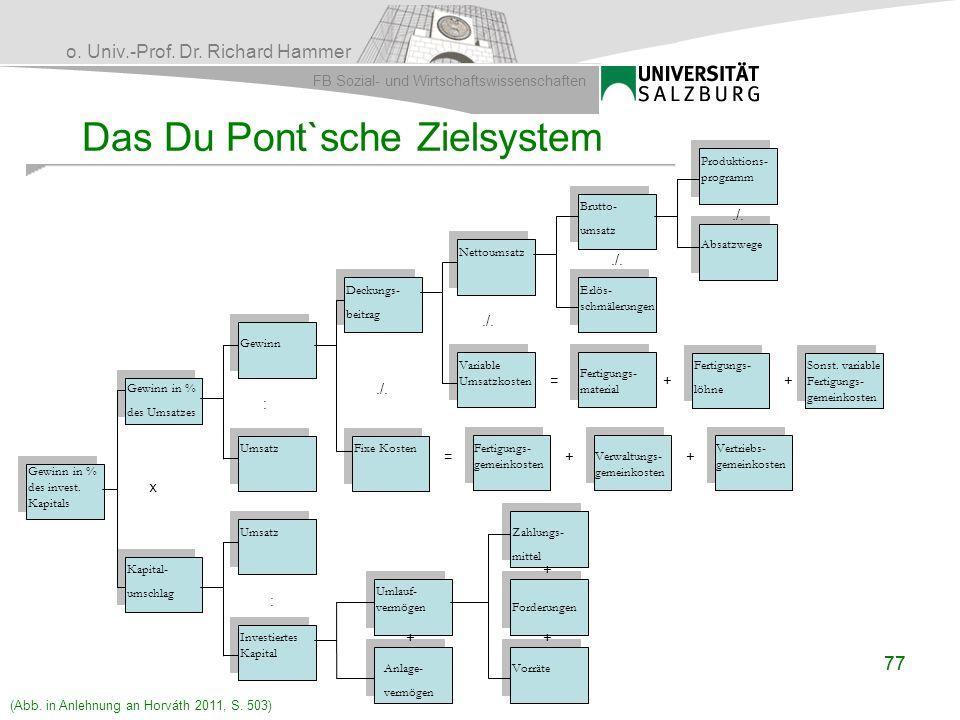 Das Du Pont`sche Zielsystem