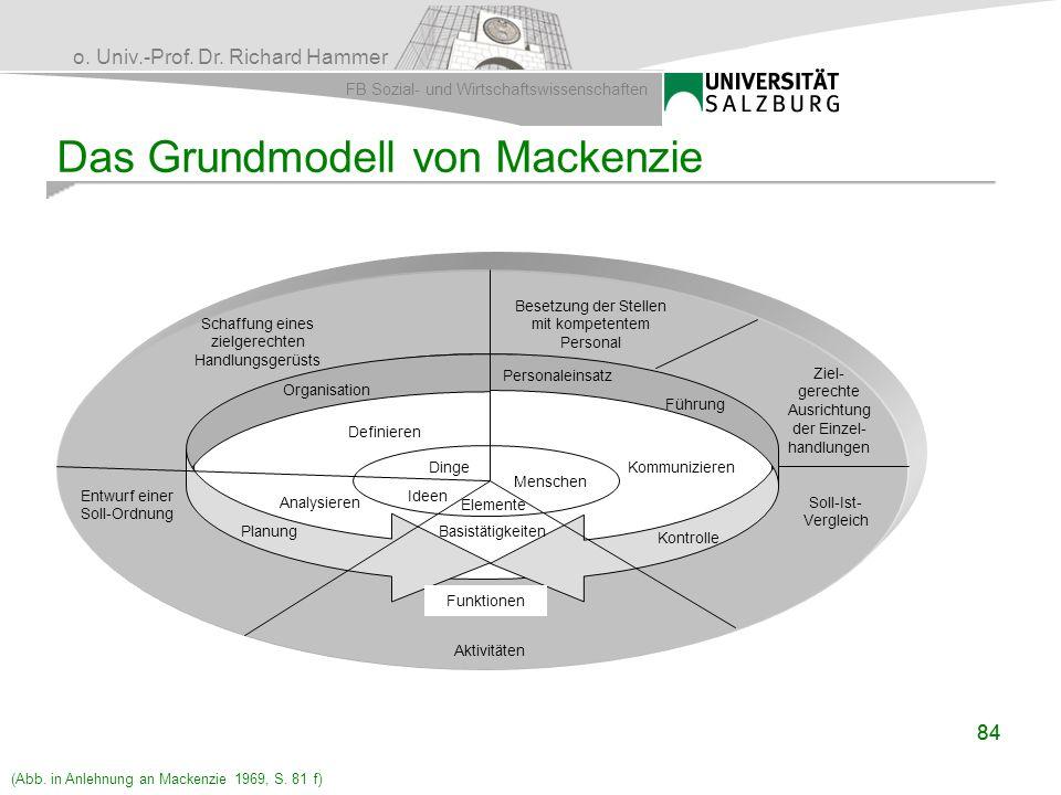 Das Grundmodell von Mackenzie