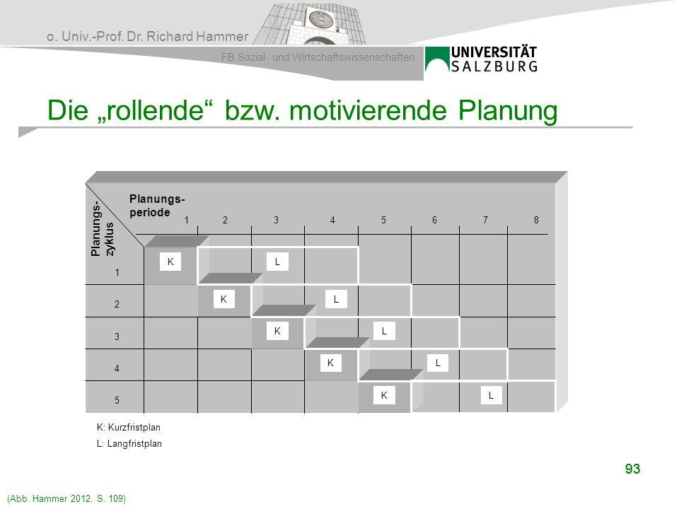 """Die """"rollende bzw. motivierende Planung"""