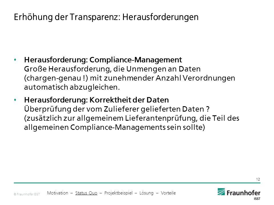 Erhöhung der Transparenz: Herausforderungen