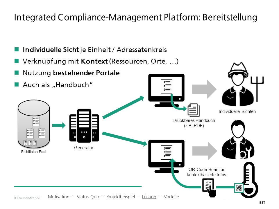 Integrated Compliance-Management Platform: Bereitstellung