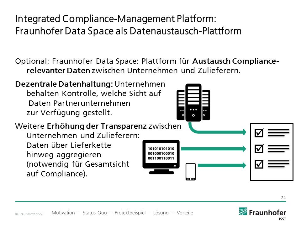 Integrated Compliance-Management Platform: Fraunhofer Data Space als Datenaustausch-Plattform