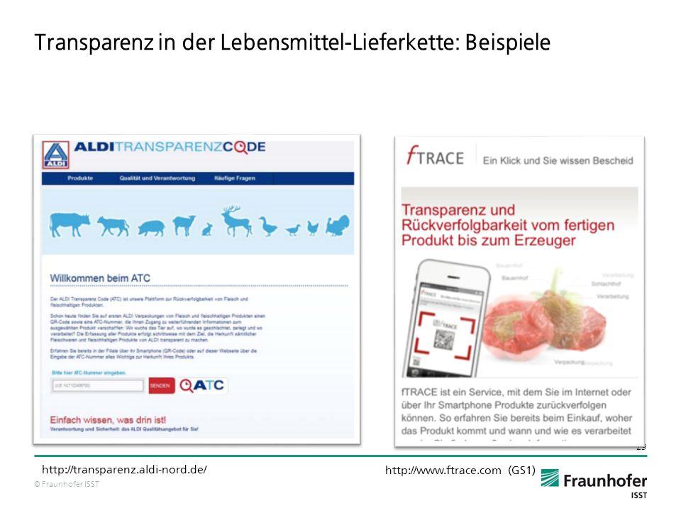 Transparenz in der Lebensmittel-Lieferkette: Beispiele