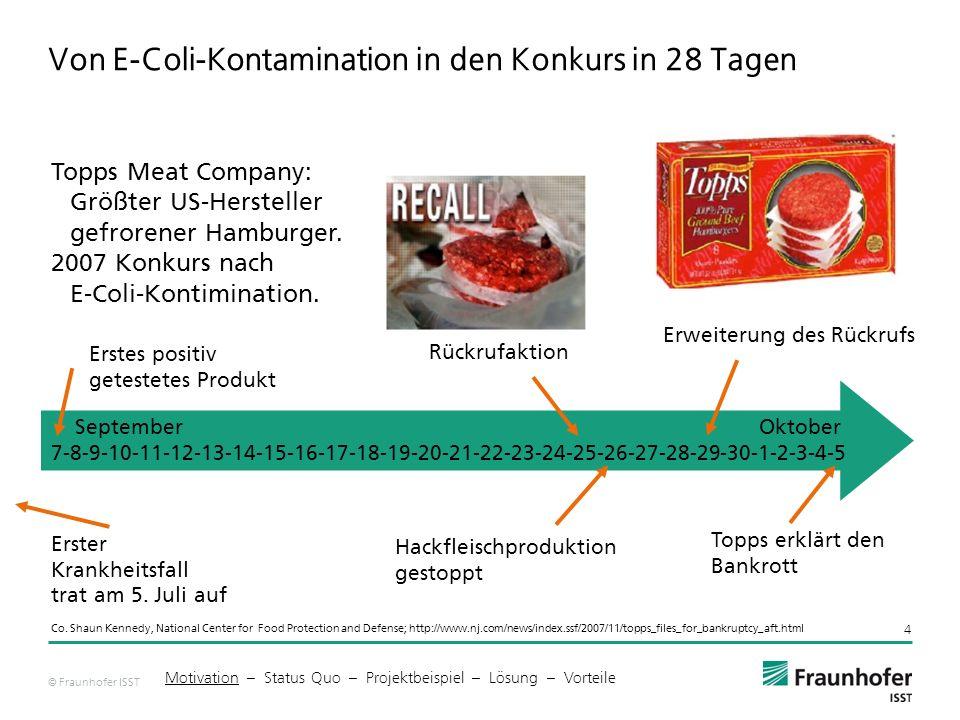 Von E-Coli-Kontamination in den Konkurs in 28 Tagen