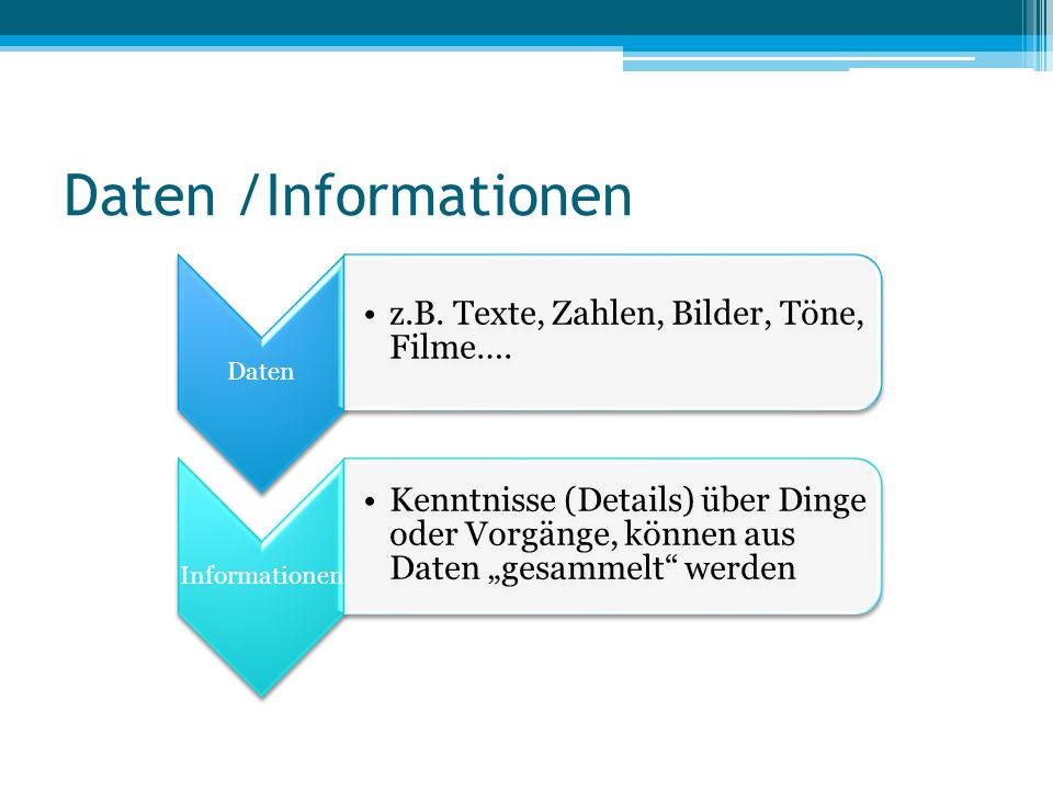 Daten /Informationen z.B. Texte, Zahlen, Bilder, Töne, Filme….