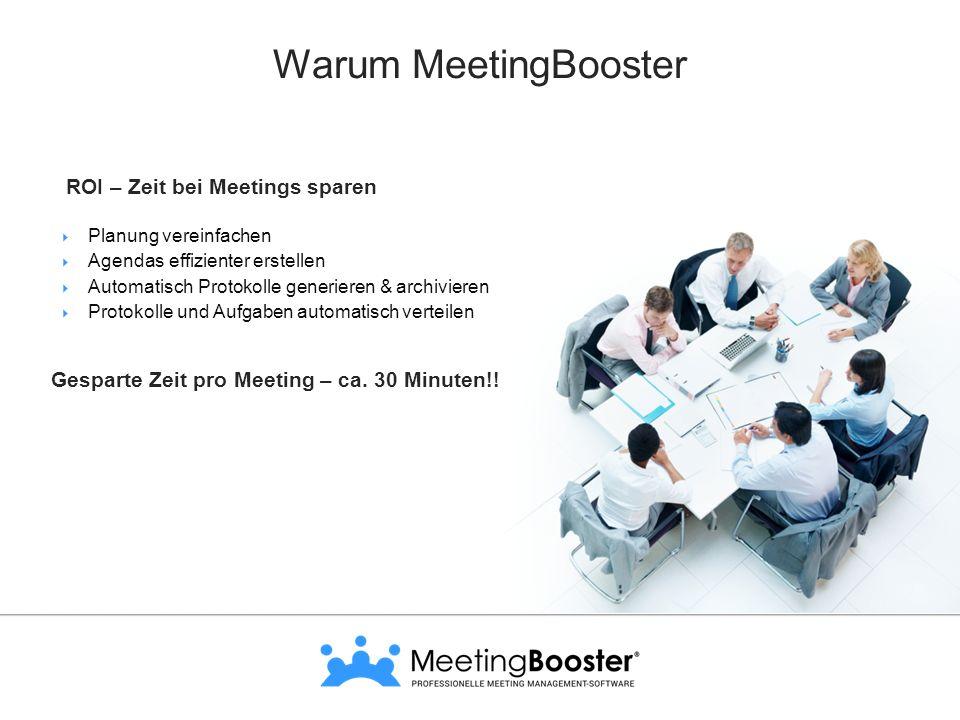 Warum MeetingBooster ROI – Zeit bei Meetings sparen