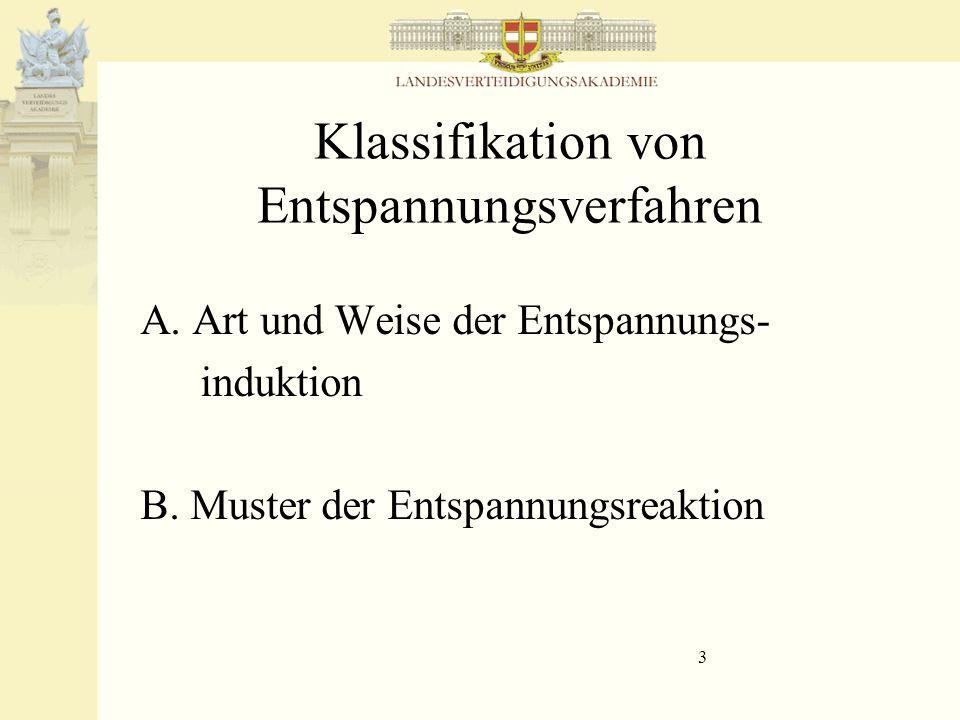 Klassifikation von Entspannungsverfahren