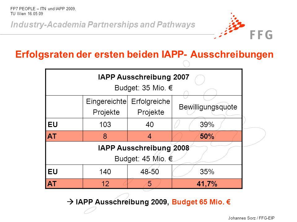 Erfolgsraten der ersten beiden IAPP- Ausschreibungen
