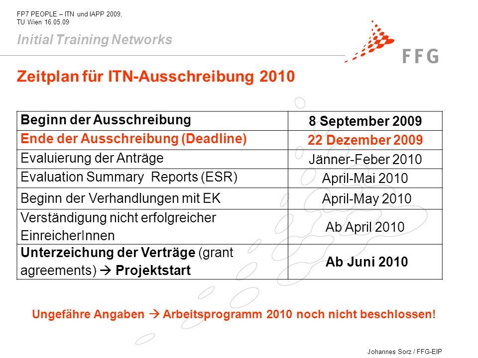 Zeitplan für ITN-Ausschreibung 2010