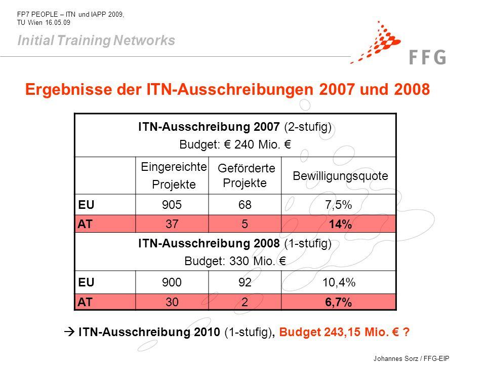 Ergebnisse der ITN-Ausschreibungen 2007 und 2008