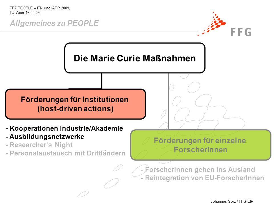 Die Marie Curie Maßnahmen