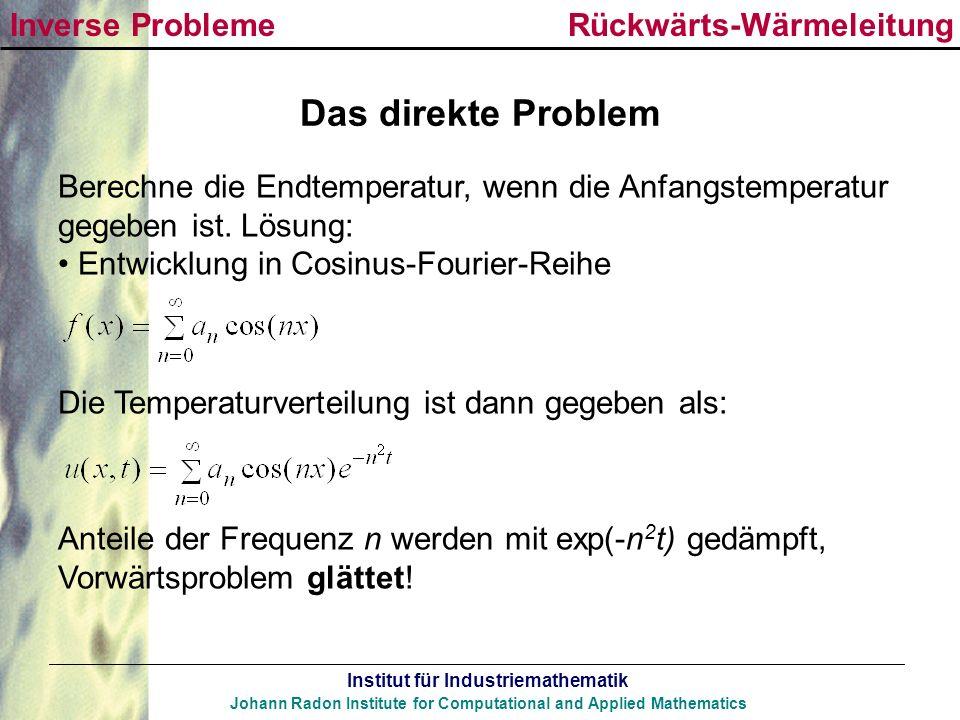 Das direkte Problem Inverse Probleme Rückwärts-Wärmeleitung