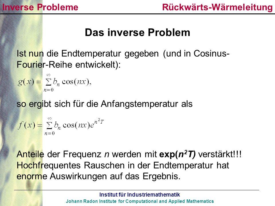 Das inverse Problem Inverse Probleme Rückwärts-Wärmeleitung