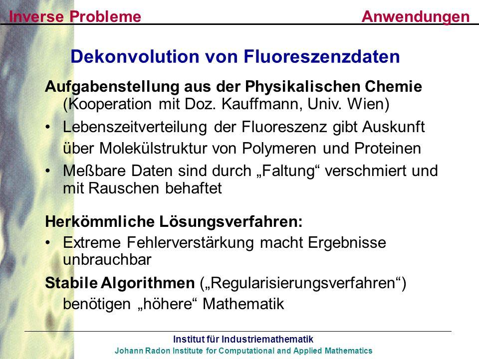 Dekonvolution von Fluoreszenzdaten