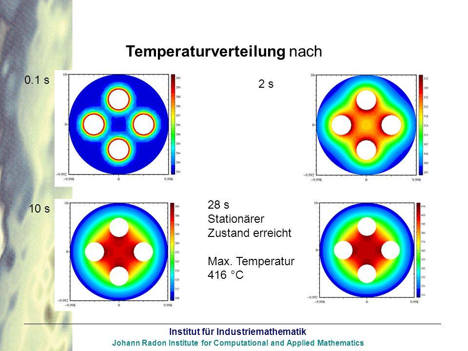 Temperaturverteilung nach