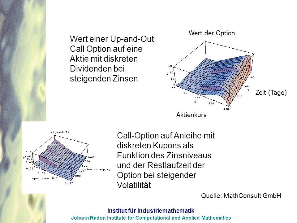 Wert der Option Wert einer Up-and-Out Call Option auf eine Aktie mit diskreten Dividenden bei steigenden Zinsen.