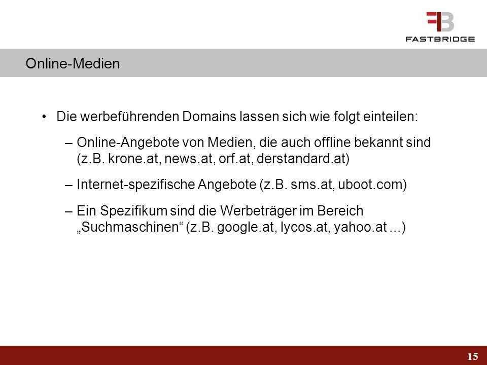 Online-Medien Die werbeführenden Domains lassen sich wie folgt einteilen:
