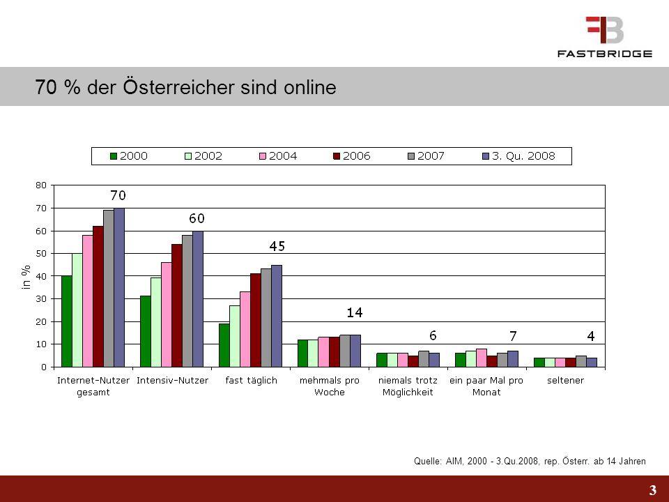 70 % der Österreicher sind online