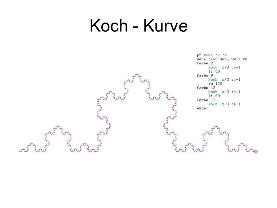 Koch - Kurve