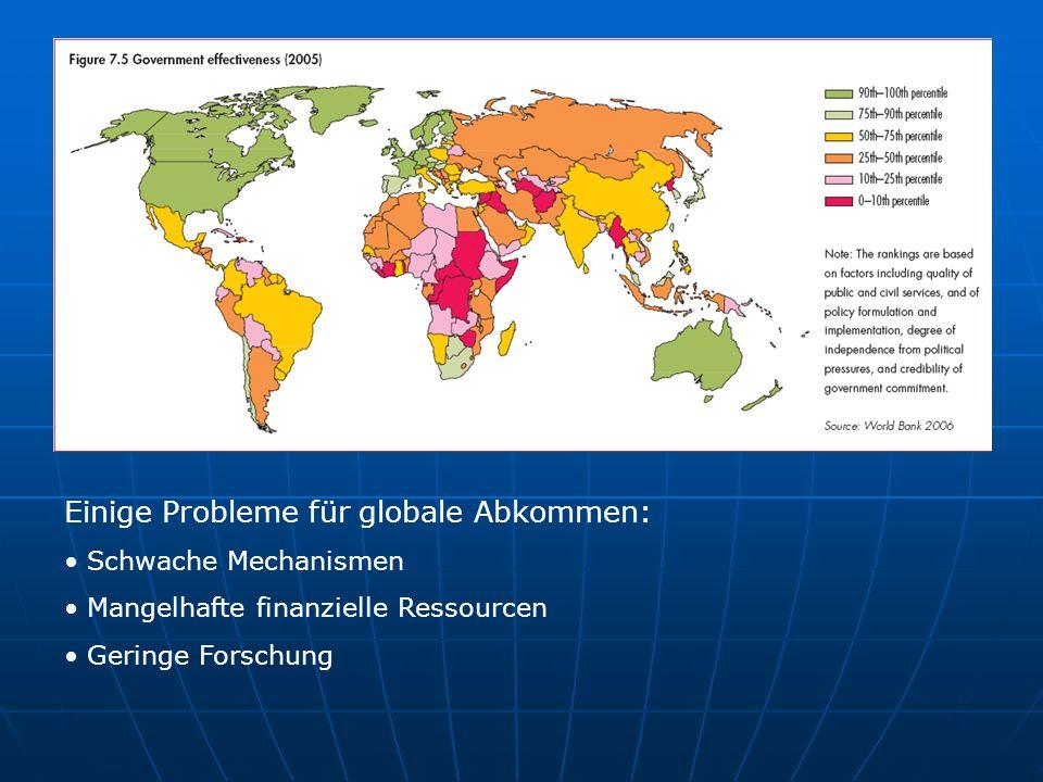 Einige Probleme für globale Abkommen: