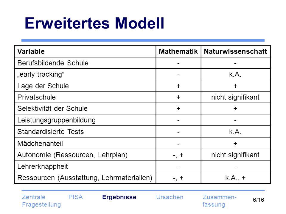 Erweitertes Modell Variable Mathematik Naturwissenschaft