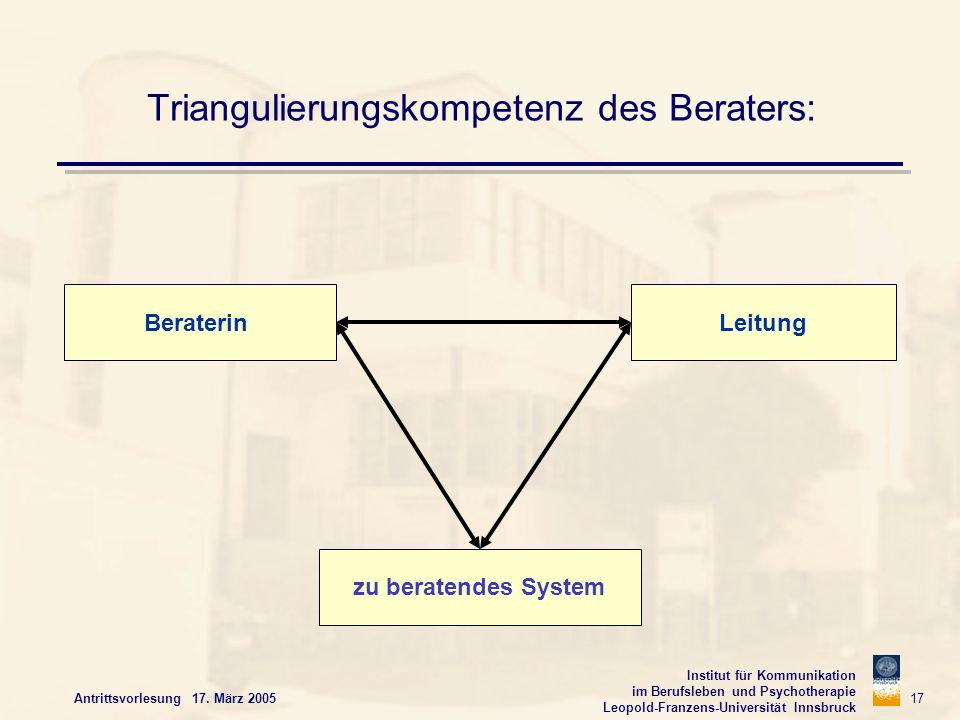 Triangulierungskompetenz des Beraters: