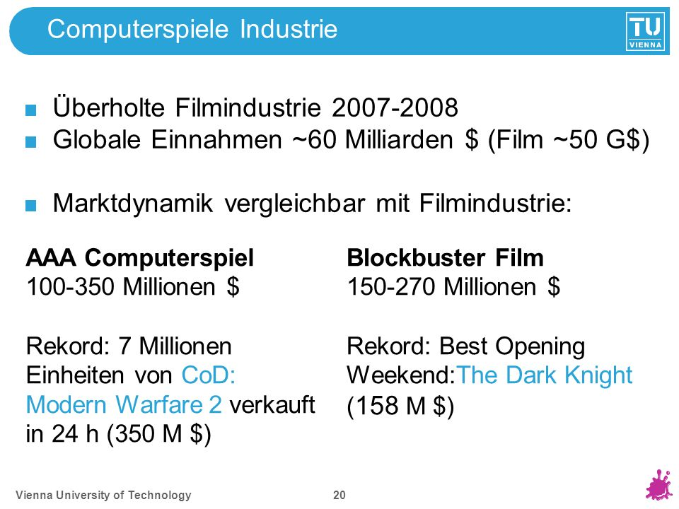 Computerspiele Industrie