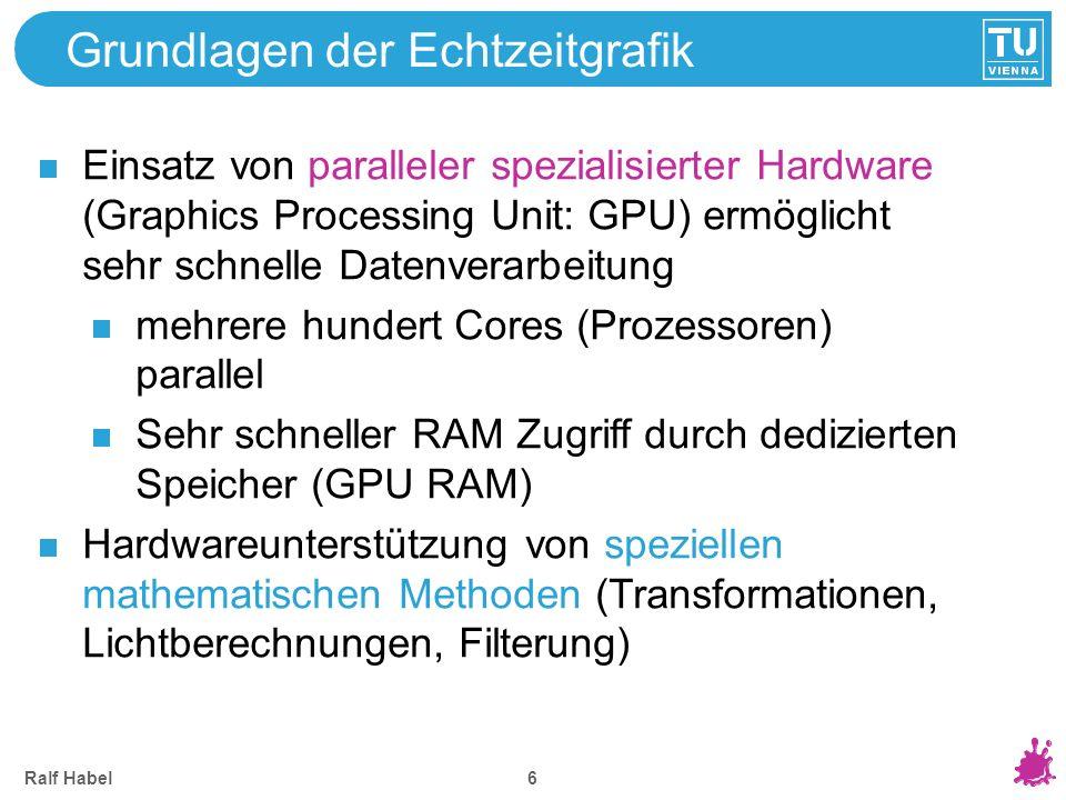 Mooresches Gesetz für CPUs
