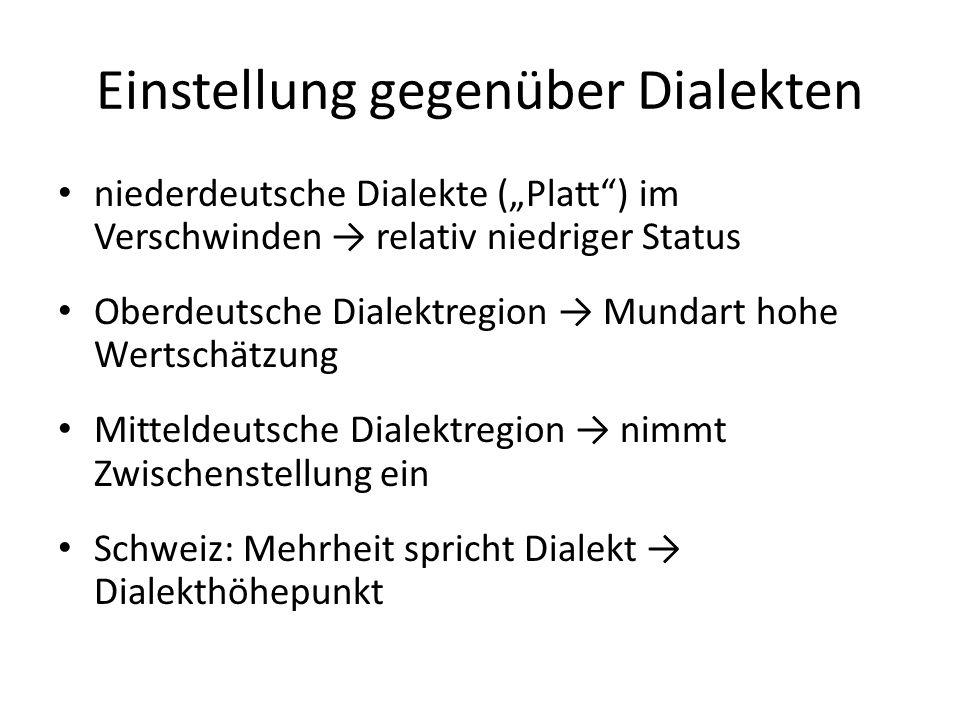 Einstellung gegenüber Dialekten