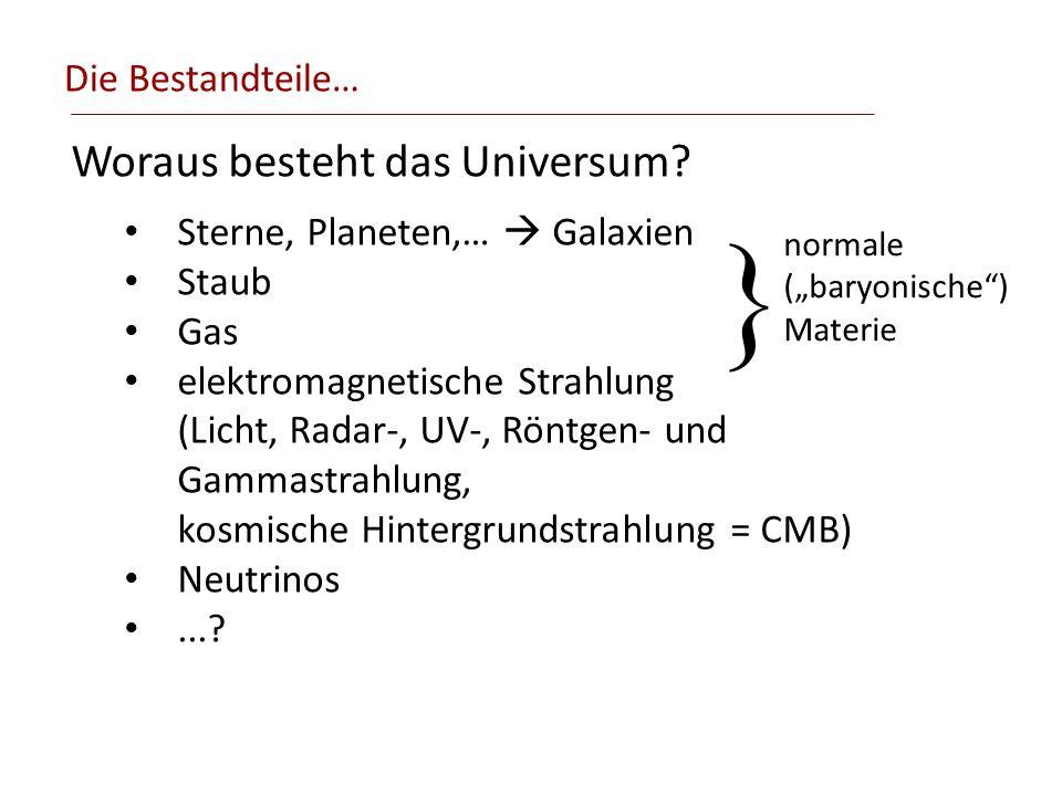} Woraus besteht das Universum Die Bestandteile…