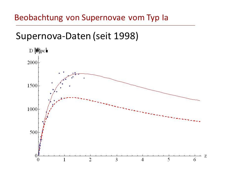 Beobachtung von Supernovae vom Typ Ia