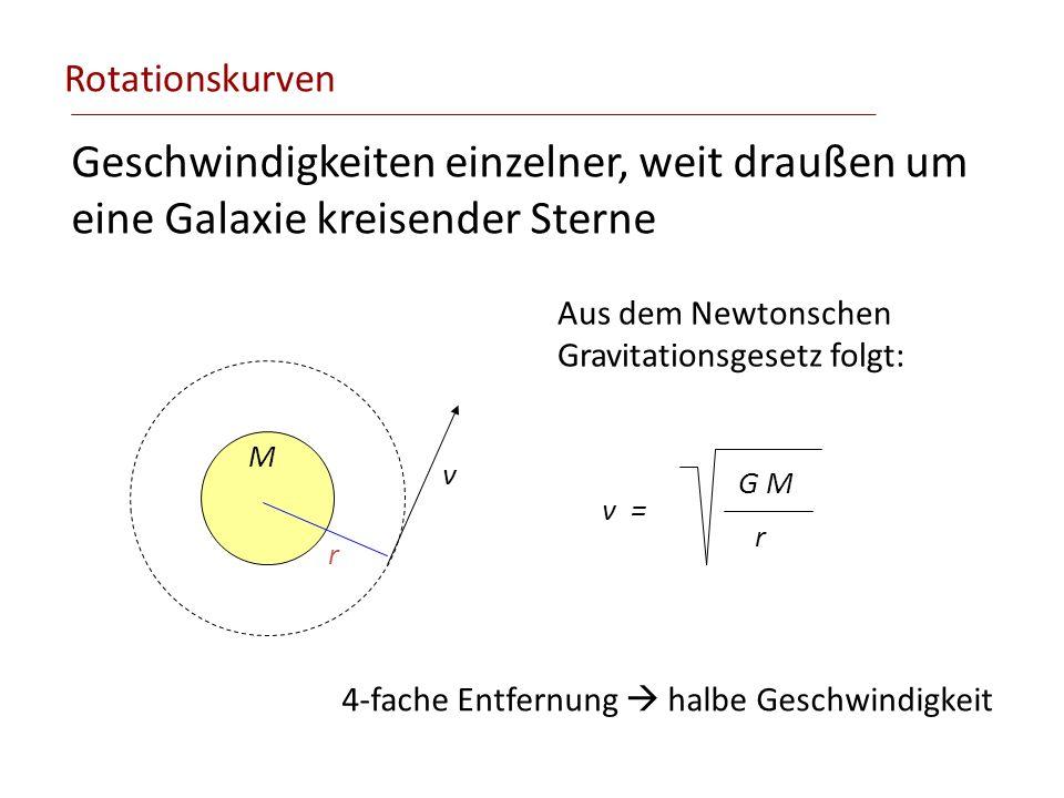 Rotationskurven Geschwindigkeiten einzelner, weit draußen um eine Galaxie kreisender Sterne. Aus dem Newtonschen.