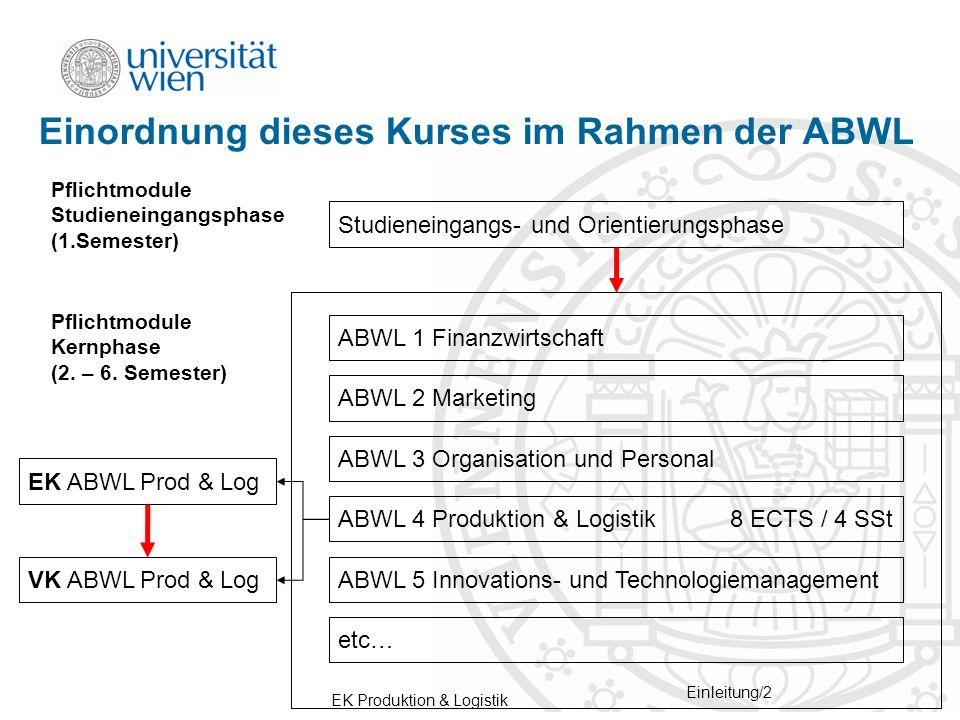 Einordnung dieses Kurses im Rahmen der ABWL