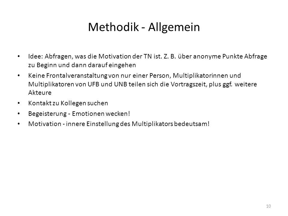 Methodik - Allgemein Idee: Abfragen, was die Motivation der TN ist. Z. B. über anonyme Punkte Abfrage zu Beginn und dann darauf eingehen.