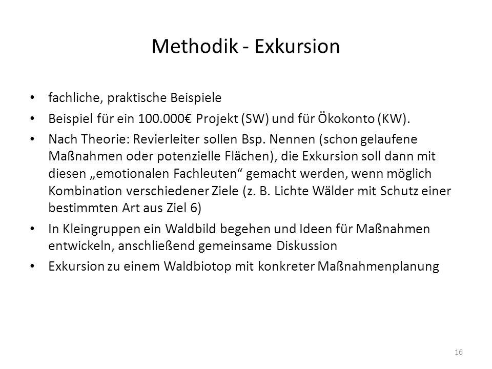 Methodik - Exkursion fachliche, praktische Beispiele
