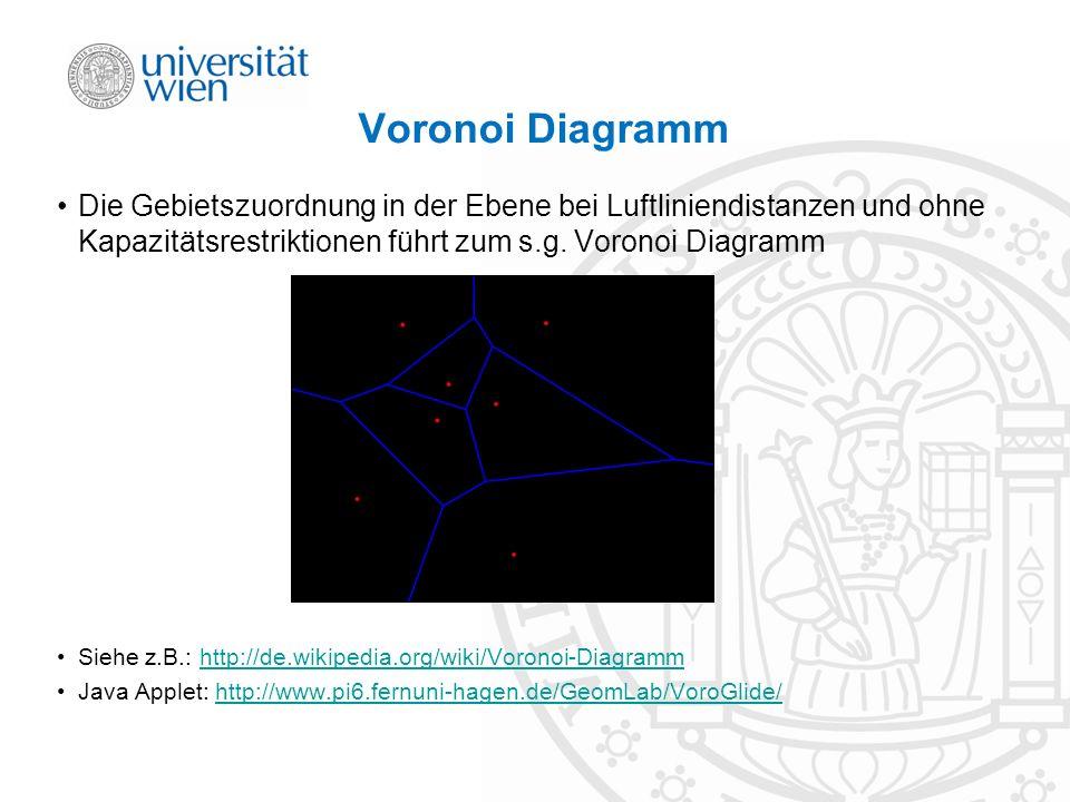 Voronoi Diagramm Die Gebietszuordnung in der Ebene bei Luftliniendistanzen und ohne Kapazitätsrestriktionen führt zum s.g. Voronoi Diagramm.