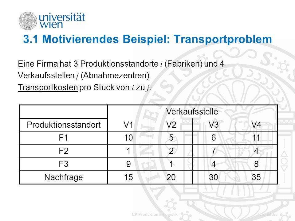 3.1 Motivierendes Beispiel: Transportproblem