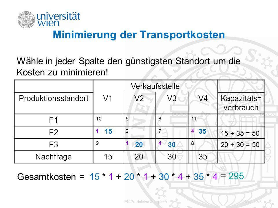 Minimierung der Transportkosten