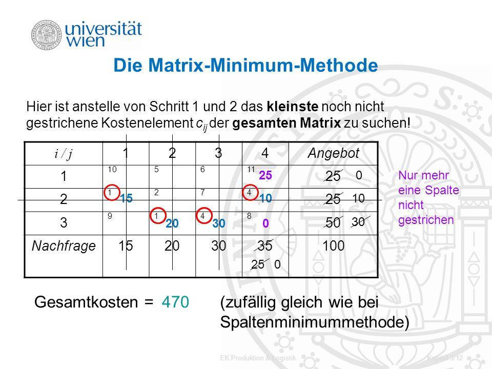 Die Matrix-Minimum-Methode